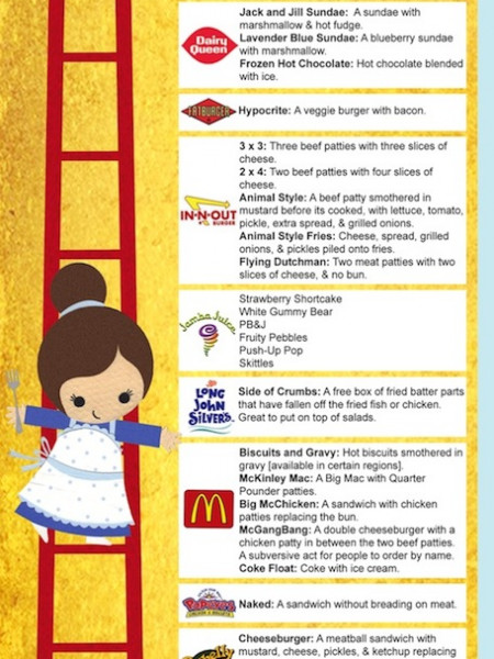 Secret Off-Menu Items Infographic