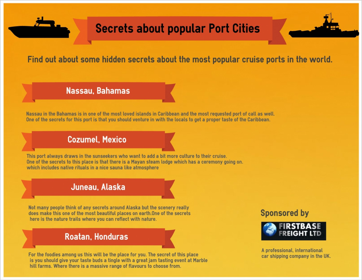 Secrets about Most Visited Ports Infographic
