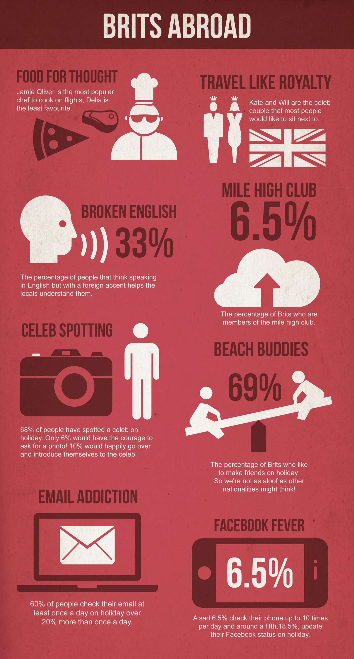Secrets of Brits Abroad Infographic
