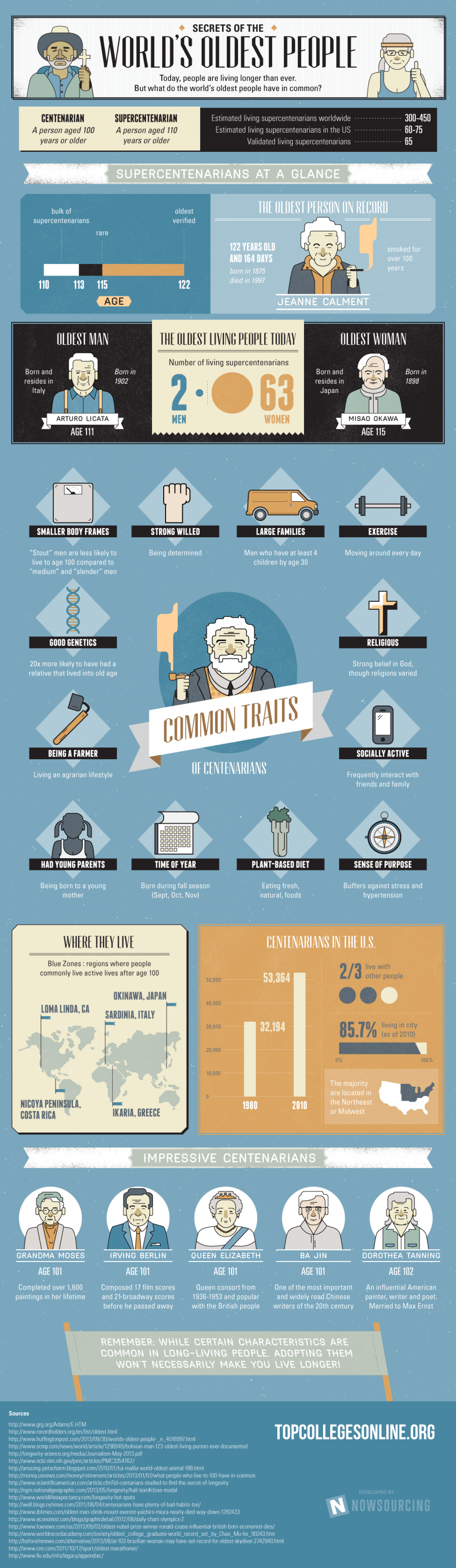 Secrets of the World's Oldest People Infographic