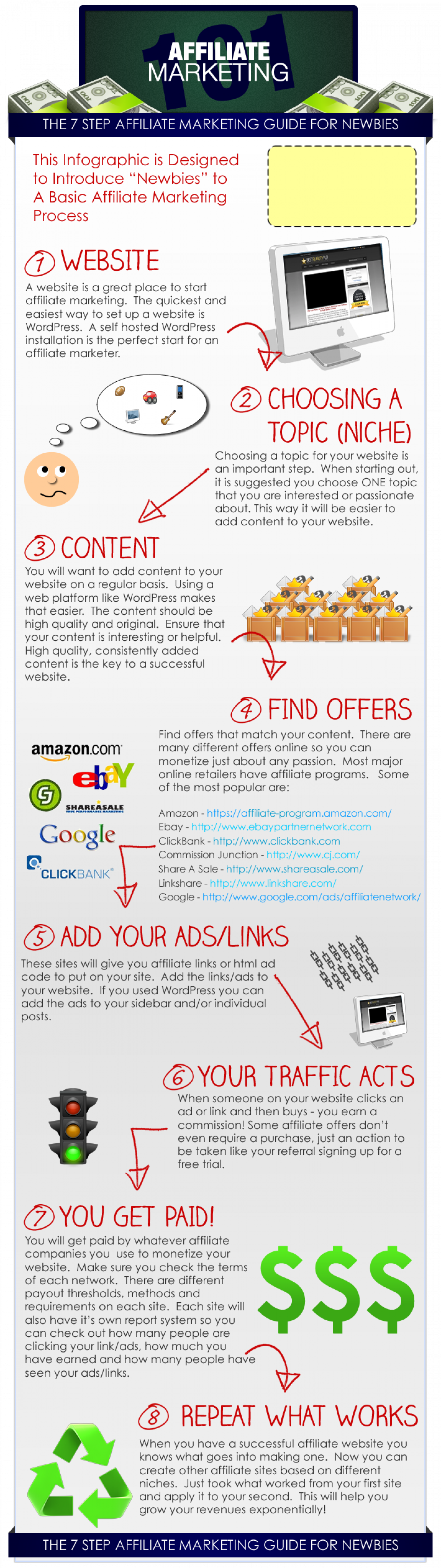 Secrets To Affiliate Marketing Infographic