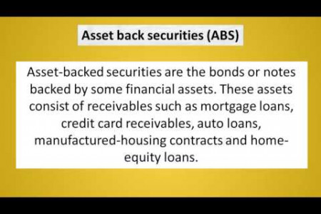 Securitization of Assets Infographic