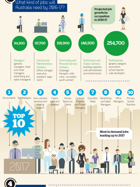 Seek Learning Infographic