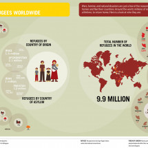 Seeking Refuge a Glance at Refugees Worldwide Infographic