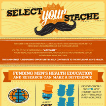 Select Your Stache for Movember! Infographic