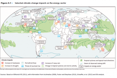 Selected climate change impacts on the energy sector Infographic