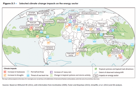 Selected climate change impacts on the energy sector