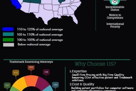 Selecting a Competent Trademark Attorney Selecting a Competent Trademark Attorney - [infographics] Infographic