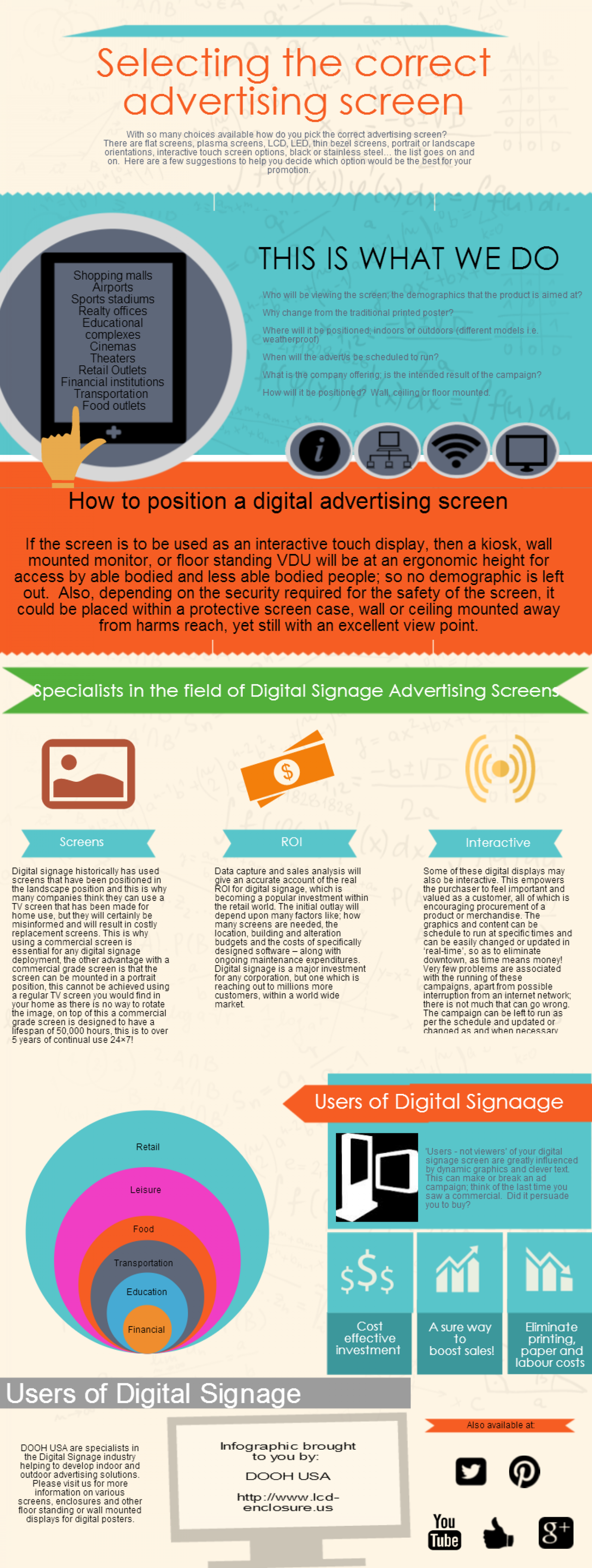 Selecting the Correct Advertising Screen Infographic