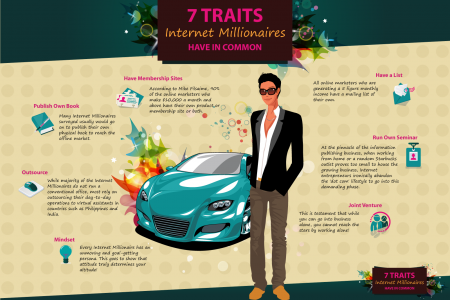 7 Traits internet millionaires have in common Infographic