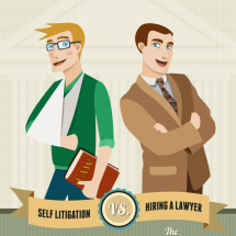 Self Litigation vs. Hiring a Lawyer Infographic