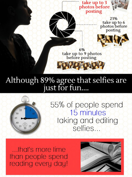 Art or Vanity? A Look at the Selfie Backlash  Infographic