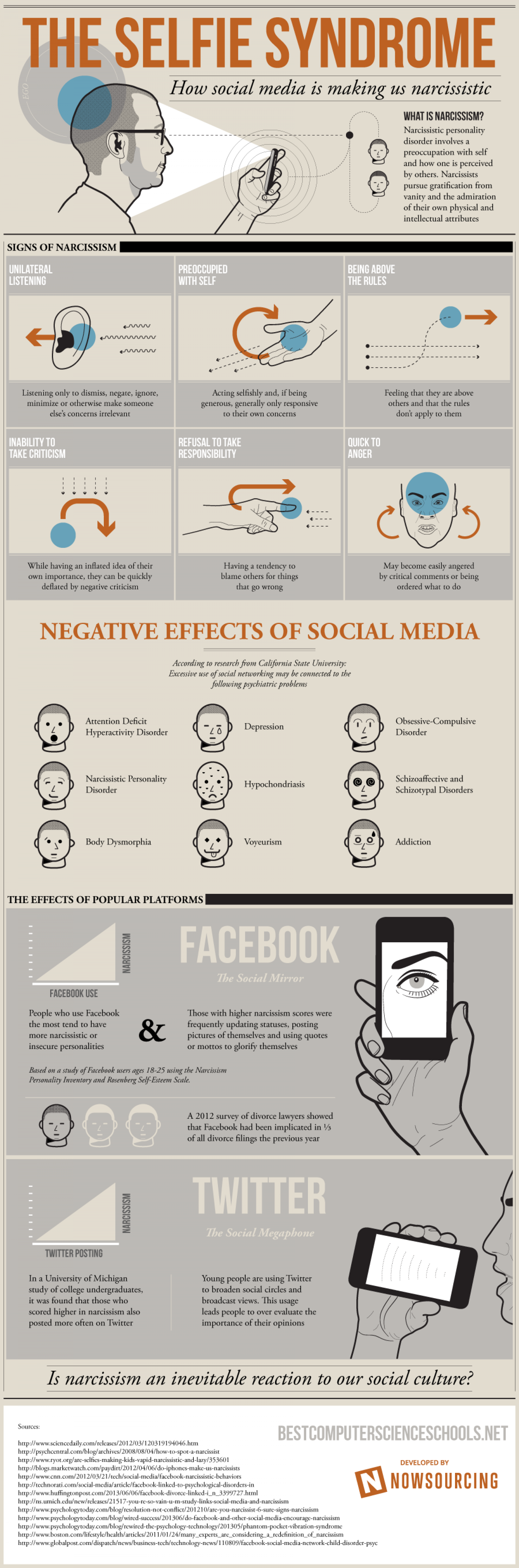 Selfie Syndrome – How Social Media is Making Us Narcissistic Infographic