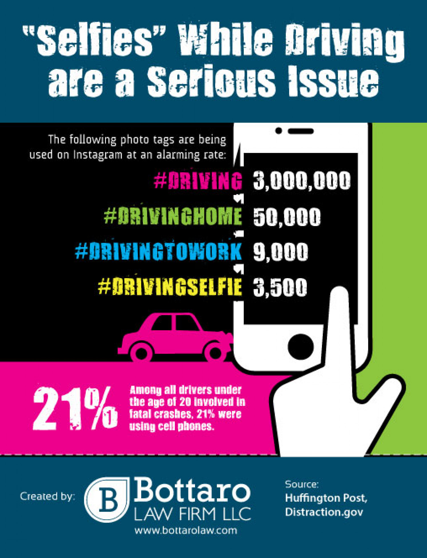 """Selfies"" While Driving are a Serious Issue Infographic"