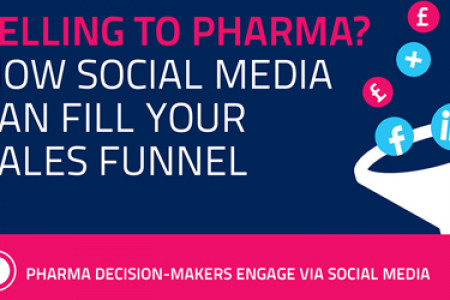 Selling to Pharma? How Social Media Can Fill Your Sales Funnel Infographic