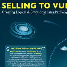 Selling to Vulcans & Empaths - Logical & Emotional Sales Pathways Infographic