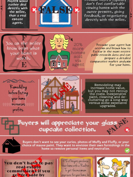 Selling your home: True or False? Infographic