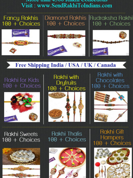 Send Rakhi To India, USA, UK, Canada Infographic