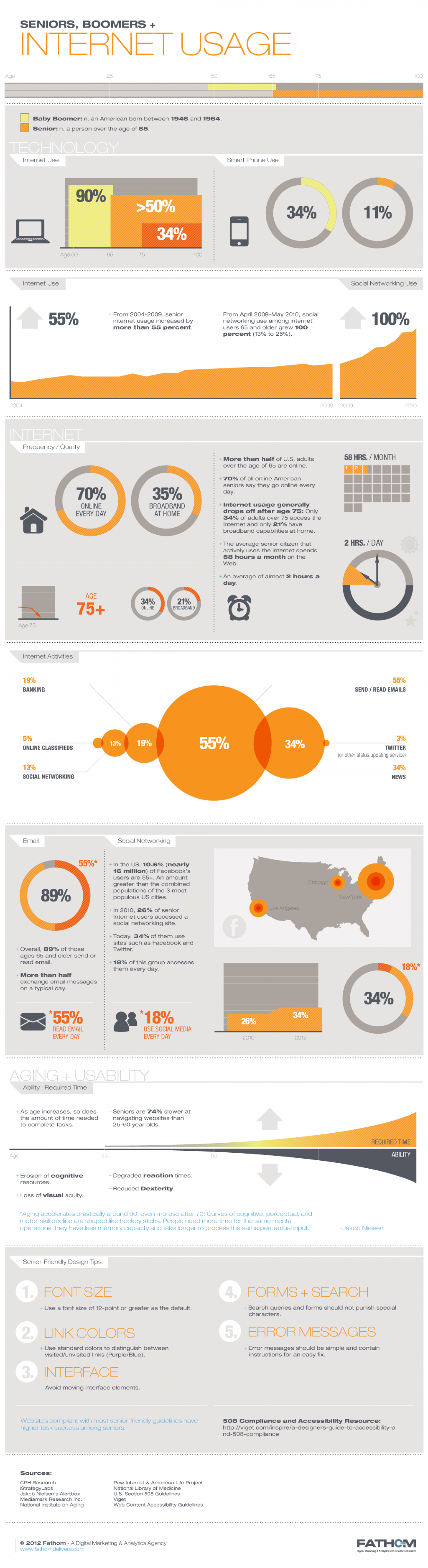 Seniors, Boomers + Internet Usage Infographic