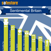 Sentimental Britain Infographic