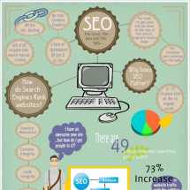 SEO - The Good, The Bad and The Ugly Infographic