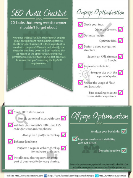 SEO Audit Checklist: 20 Tasks that every website owner shouldn't forget about Infographic