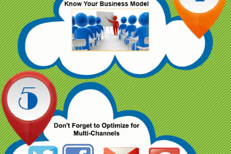 SEO Basics: 8 Essentials When Optimizing Your Site Infographic