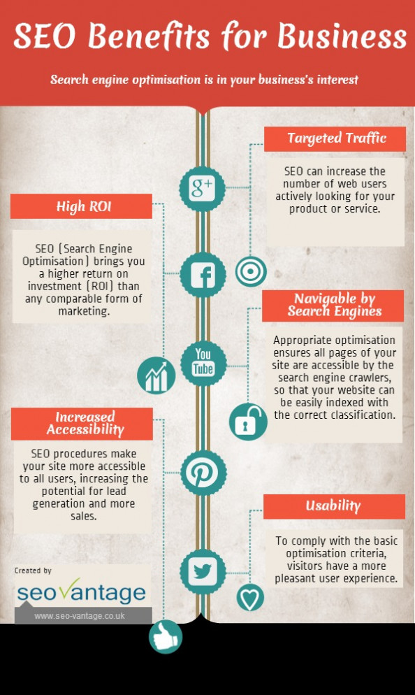 SEO Benefits for Business Infographic