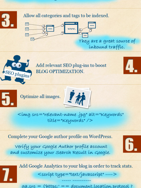 SEO Checklist for Your WordPress Blog Infographic