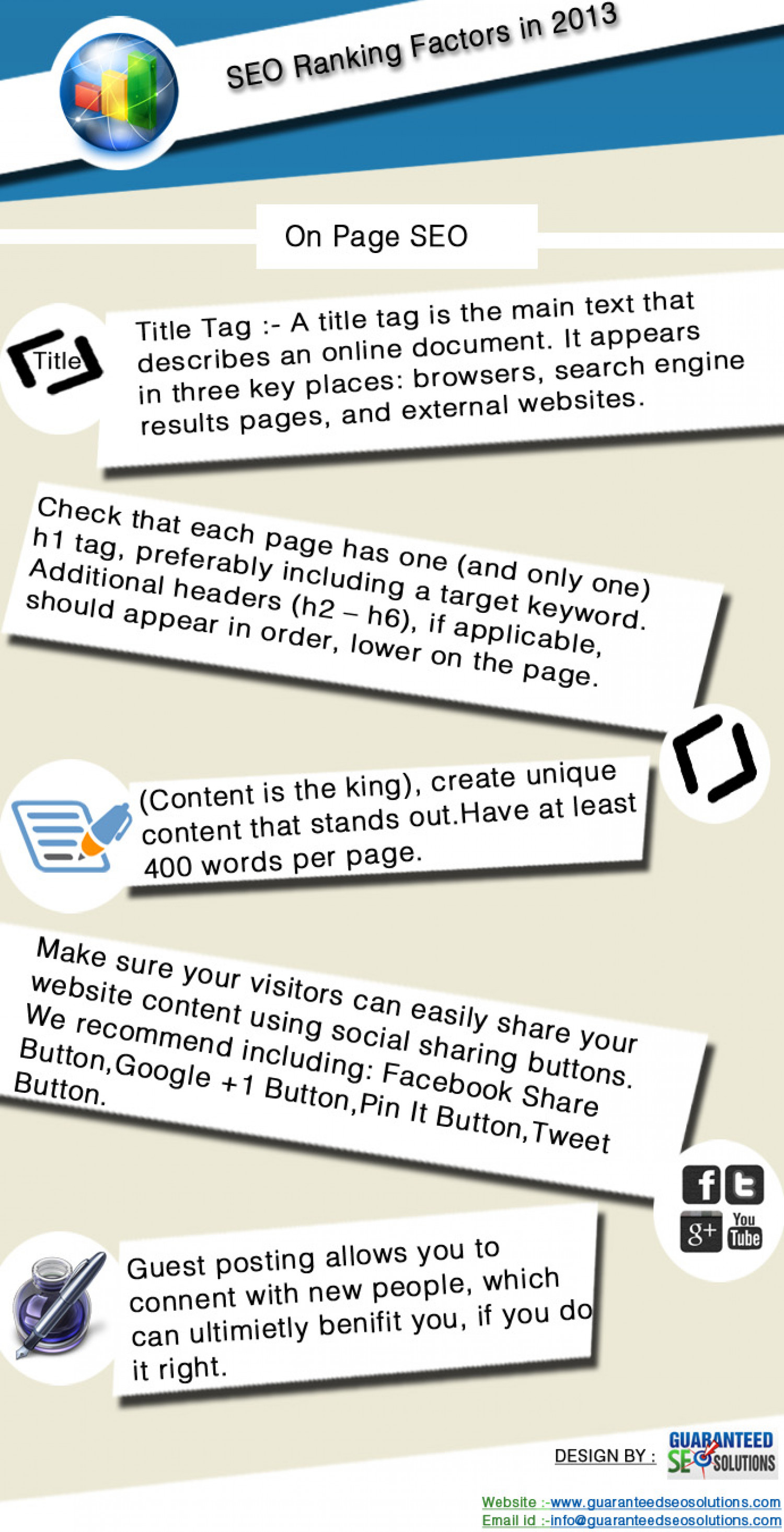SEO Ranking Factors In 2013 Infographic