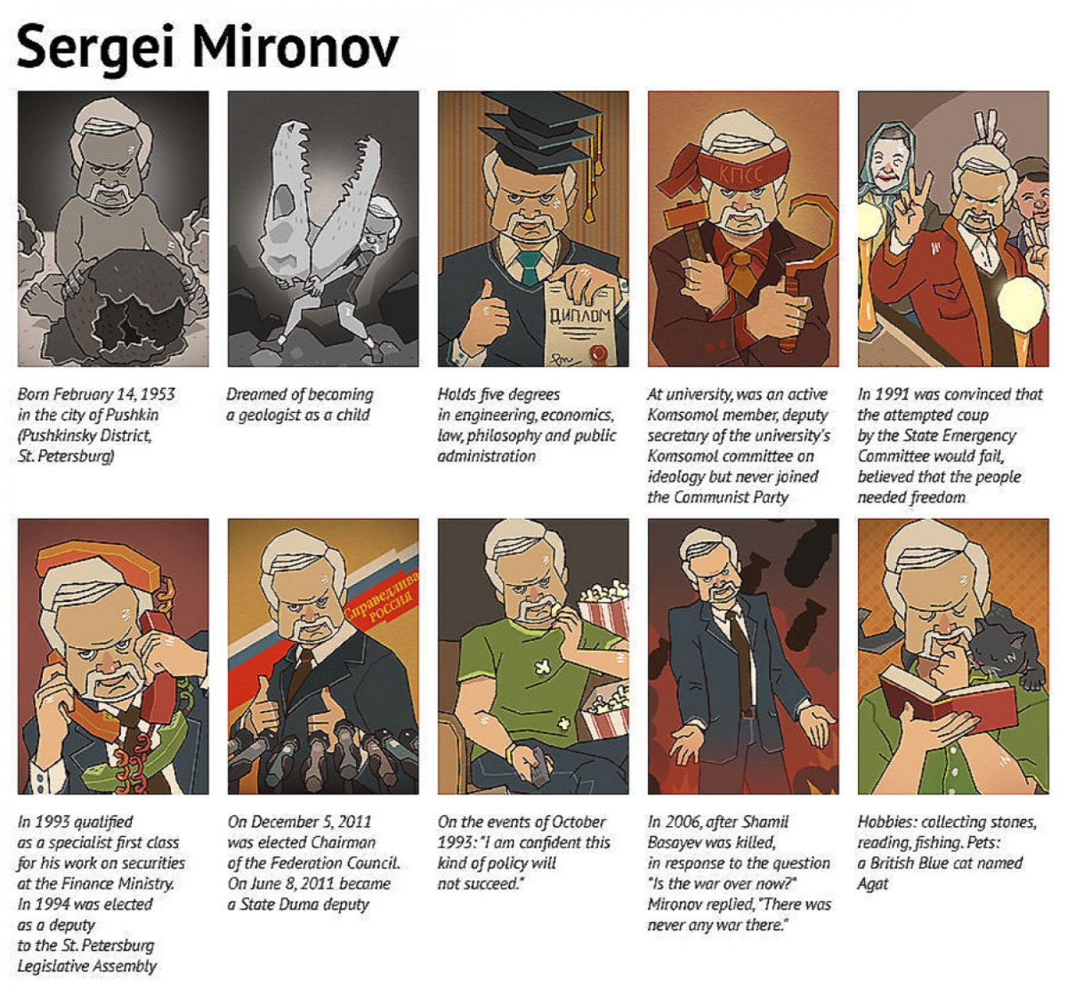 Sergei Mironov: A brief biography Infographic