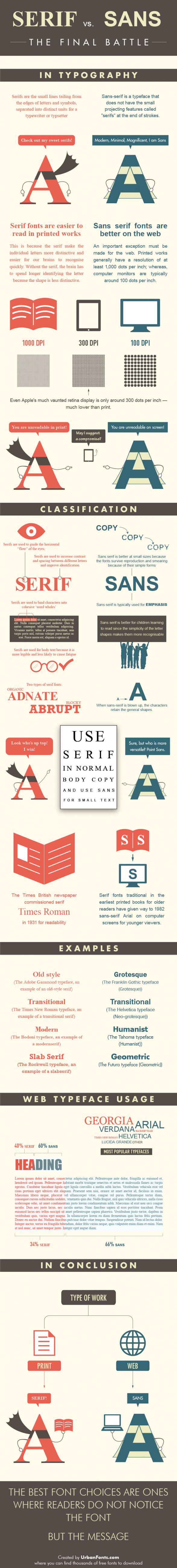 how to choose a font for your resume infographic avidcareerist serif vs sans the final battle