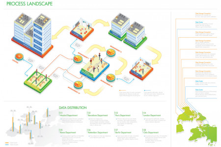Service delivery v.2 Infographic
