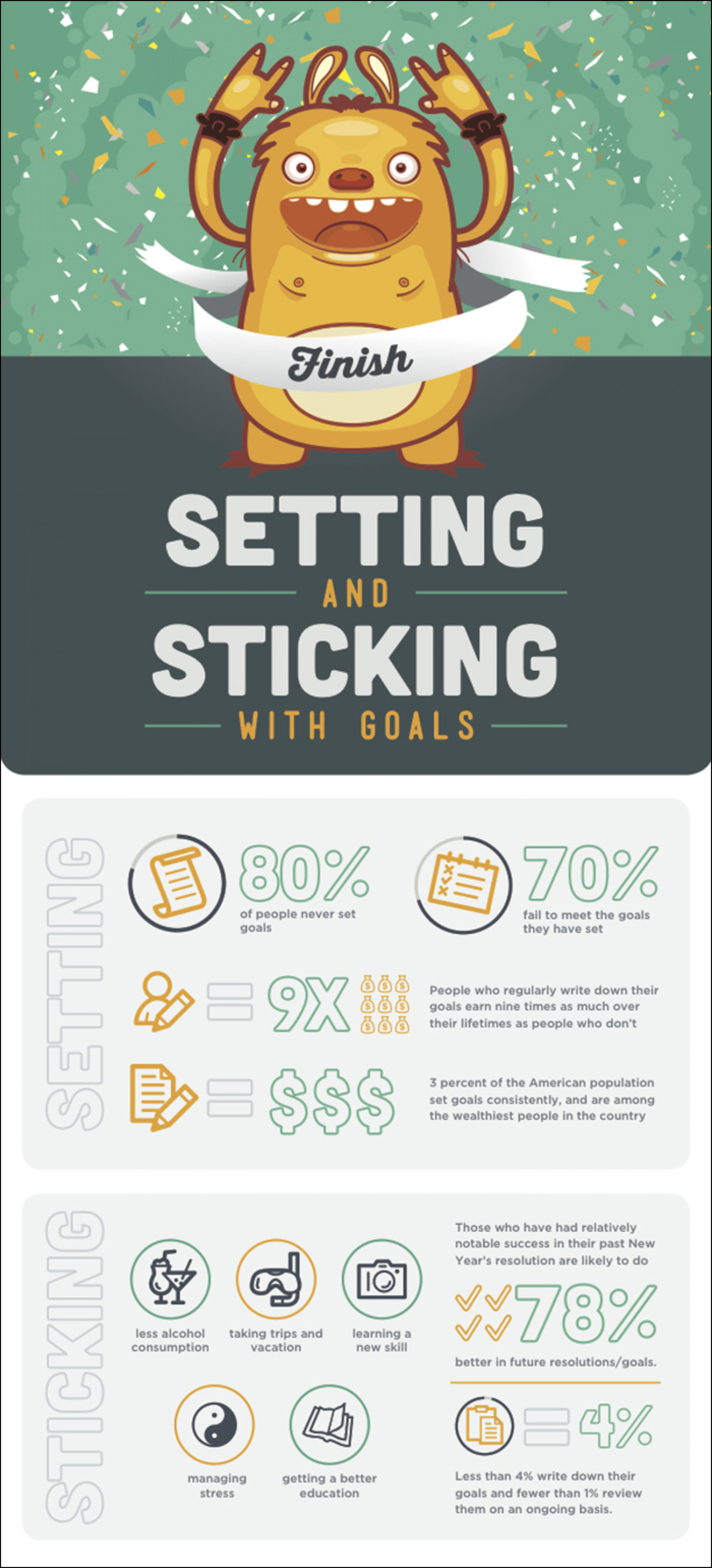 Setting and Sticking with Goals Infographic