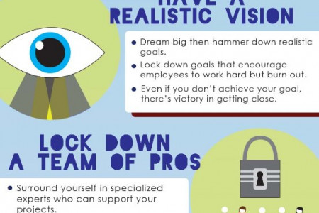 Setting Business Goals for the New Year Infographic
