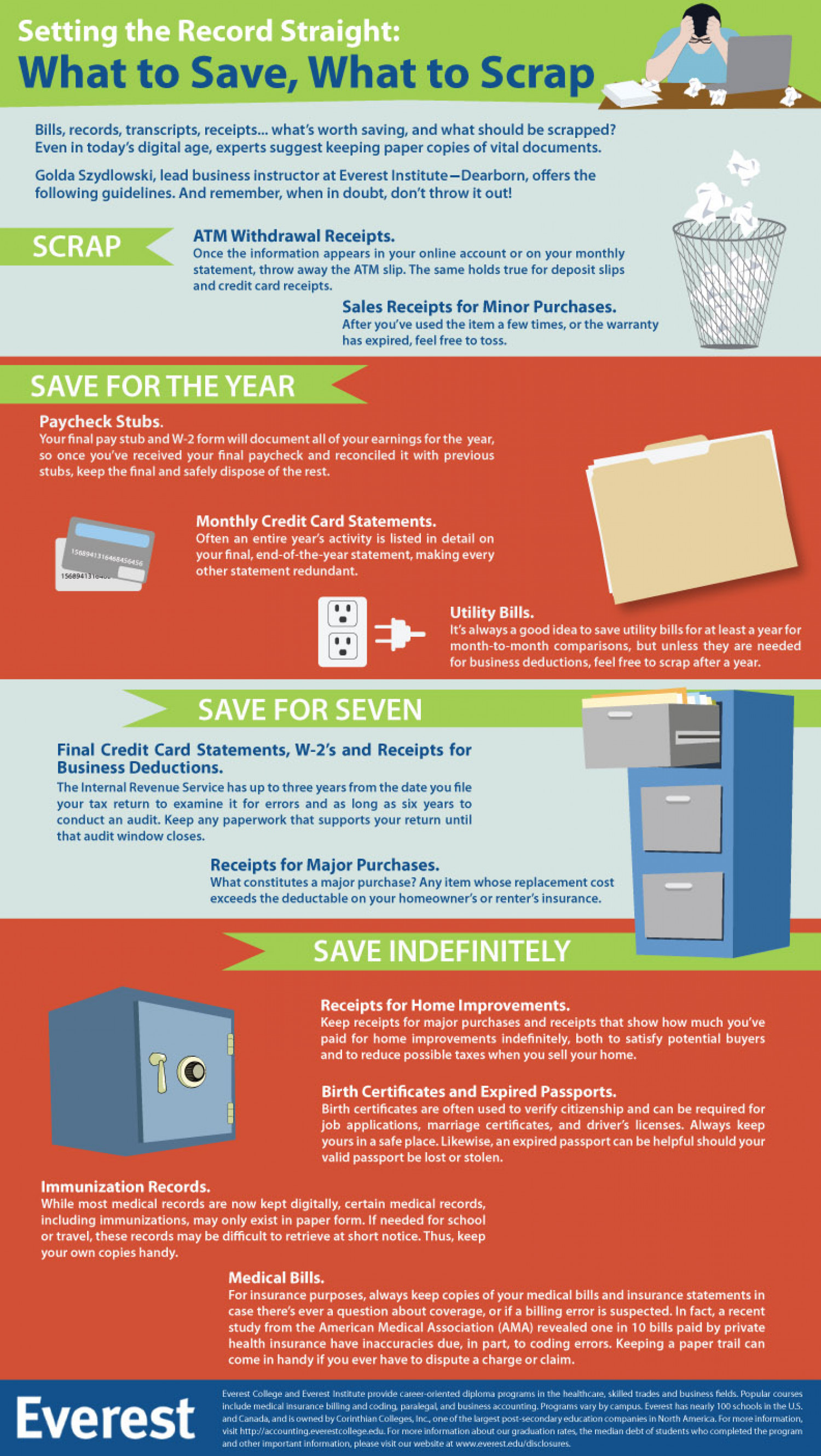 Setting the Record Straight: What to Save, What to Scrap Infographic