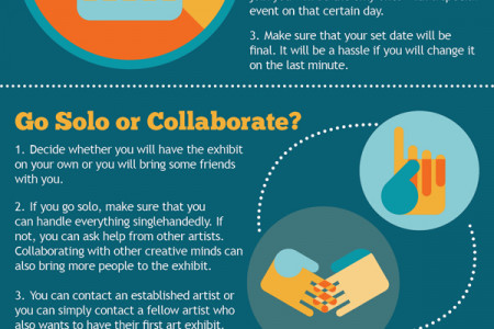 Setting Up Your First Art Exhibit Infographic