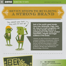 Seven Steps to Building a Strong Brand Infographic