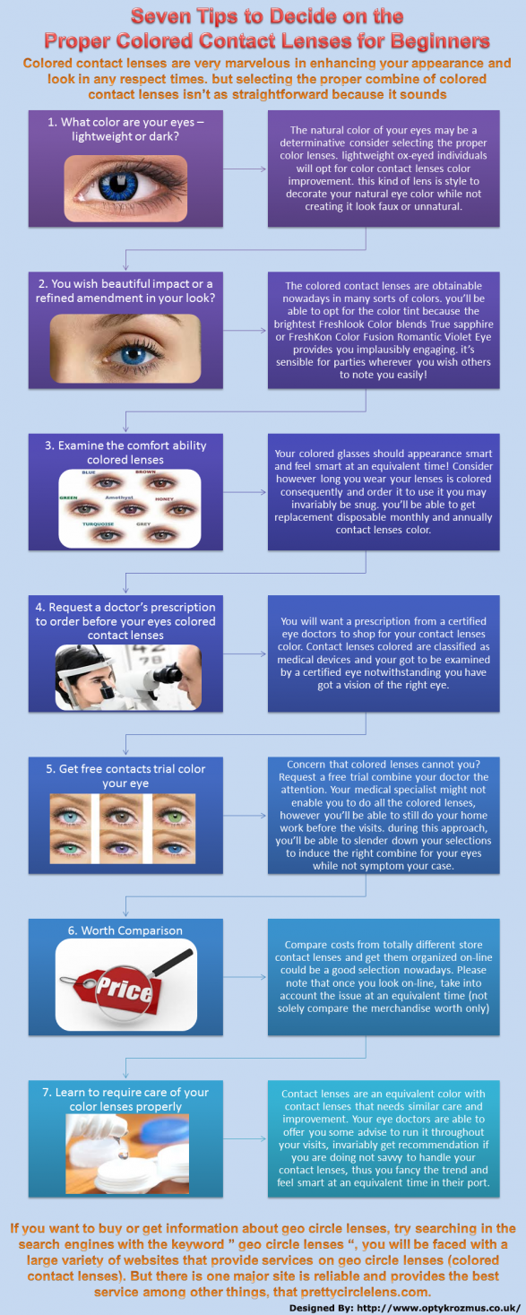 Seven Tips to Decide on the Poper Coloured Contact Lenses for Beginners
