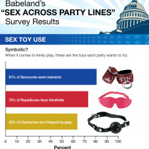 sex across party lines Infographic