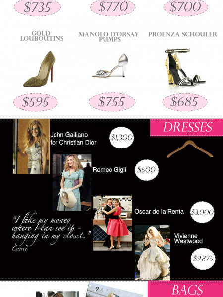 Sex and The city Fashion Infographic