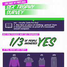 Sex Trophy Survey Infographic