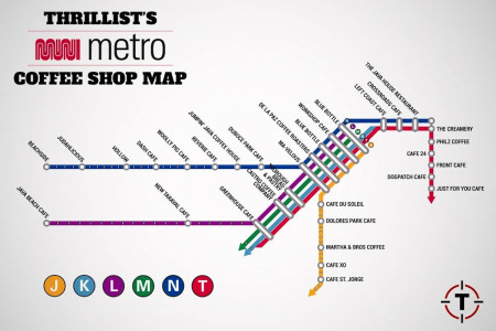 SF Muni Metro Coffee Shop Map Infographic
