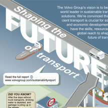 Shaping the Future Infographic