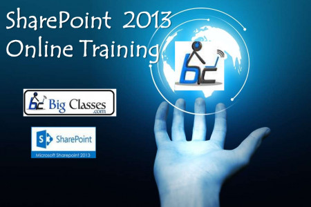 Sharepoint OnlineTraining Infographic