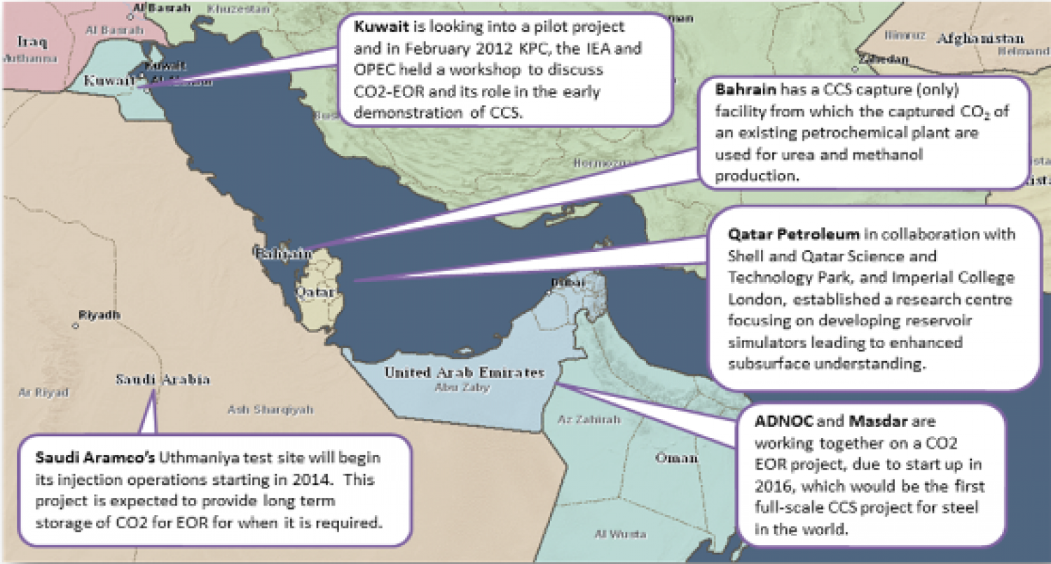 Sharing knowledge on CCS in the Middle East and North Africa Infographic