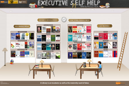 Shelf Help – Best Business Books Infographic
