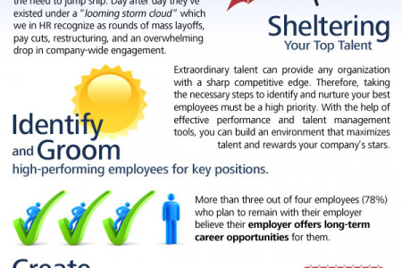 Sheltering Your Top Talent Infographic