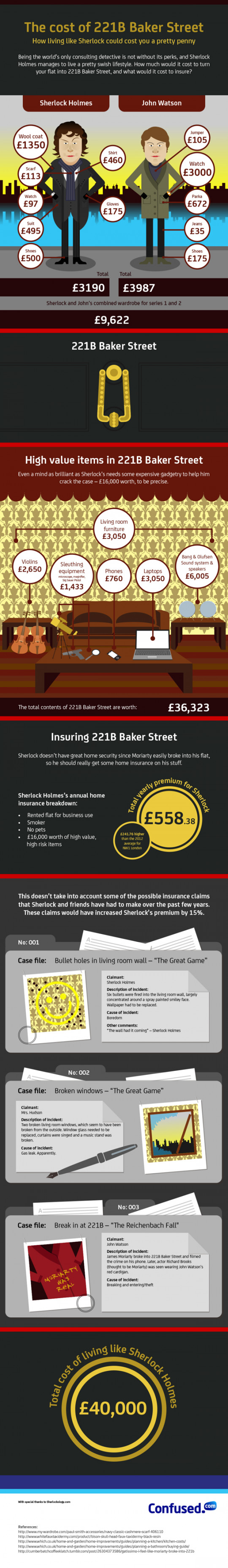 The Cost of 221B Baker Street