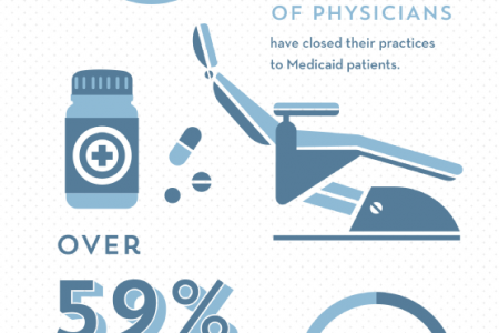 Shifting Landscape and Mindset of Healthcare Providers Infographic